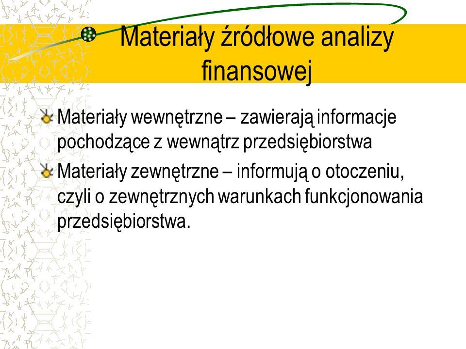 Materiały źródłowe analizy finansowej Materiały wewnętrzne – zawierają informacje pochodzące z wewnątrz przedsiębiorstwa Materiały zewnętrzne – inform