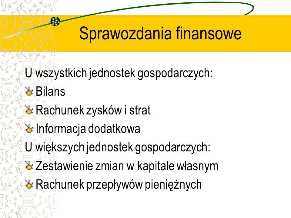 Sprawozdania finansowe U wszystkich jednostek gospodarczych: Bilans Rachunek zysków i strat Informacja dodatkowa U większych jednostek gospodarczych: