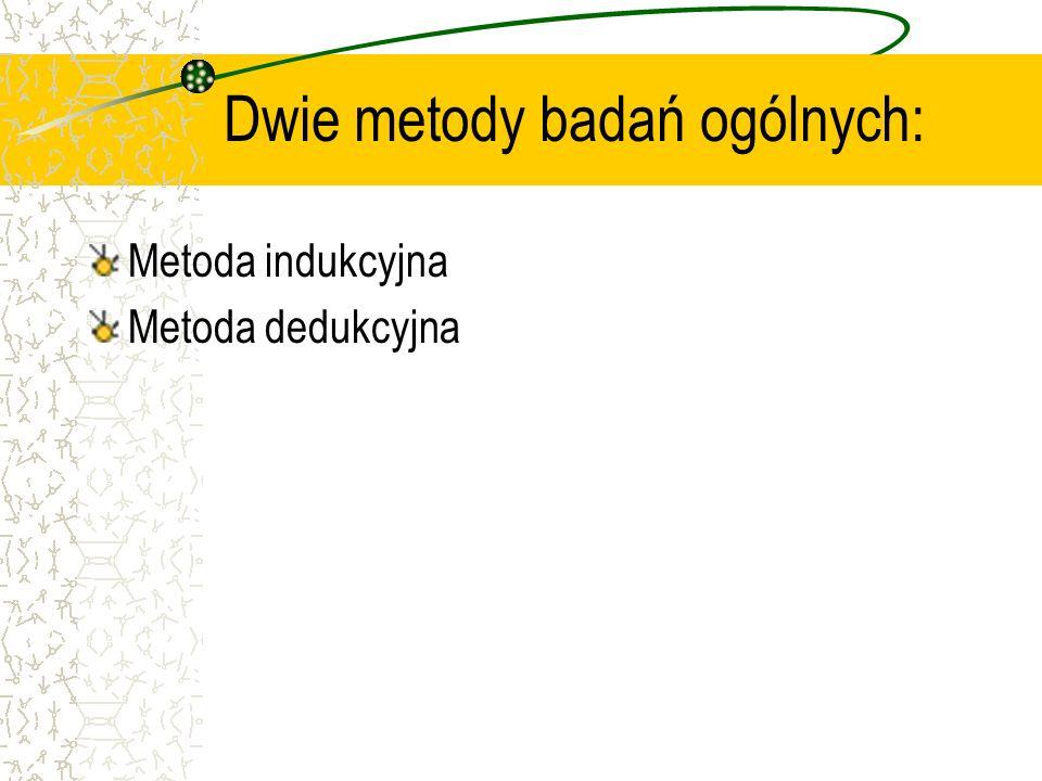 Dwie metody badań ogólnych: Metoda indukcyjna Metoda dedukcyjna