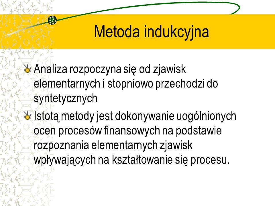Metoda indukcyjna Analiza rozpoczyna się od zjawisk elementarnych i stopniowo przechodzi do syntetycznych Istotą metody jest dokonywanie uogólnionych