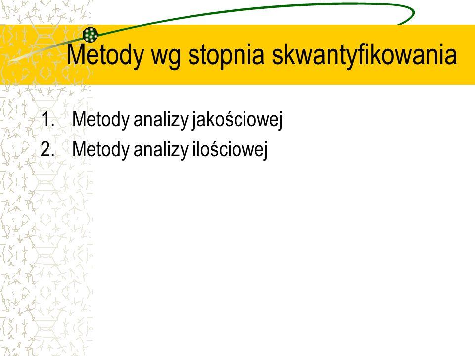 Metody wg stopnia skwantyfikowania 1.Metody analizy jakościowej 2.Metody analizy ilościowej