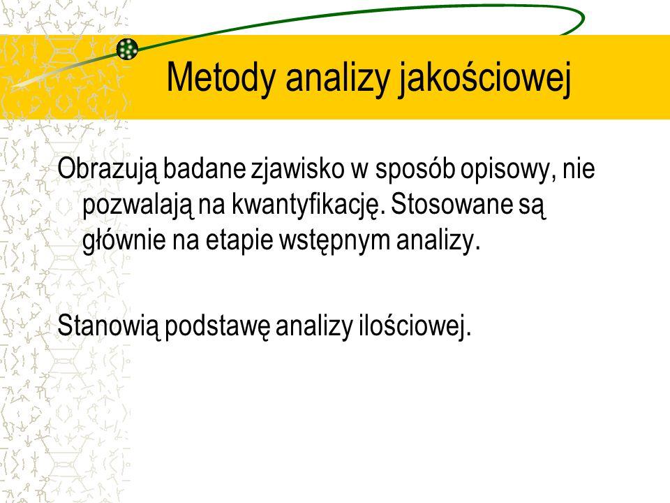 Metody analizy jakościowej Obrazują badane zjawisko w sposób opisowy, nie pozwalają na kwantyfikację. Stosowane są głównie na etapie wstępnym analizy.