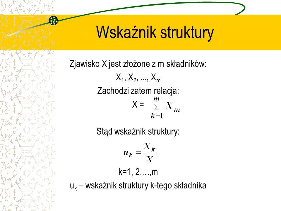 Wskaźnik struktury Zjawisko X jest złożone z m składników: X 1, X 2,..., X m Zachodzi zatem relacja: X = Stąd wskaźnik struktury: k=1, 2,…,m u k – wsk