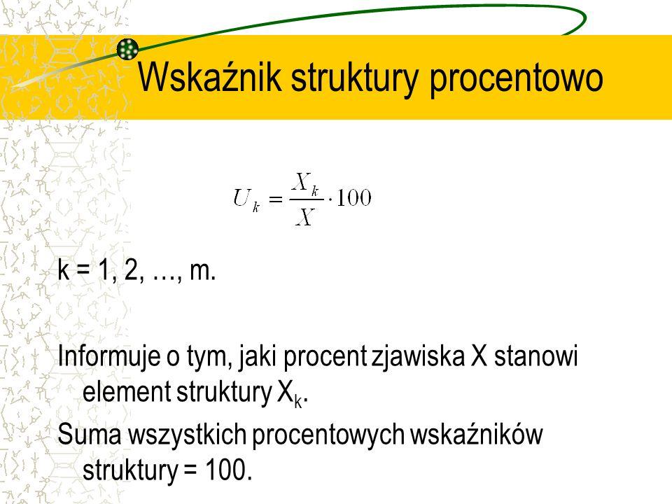Wskaźnik struktury procentowo k = 1, 2, …, m. Informuje o tym, jaki procent zjawiska X stanowi element struktury X k. Suma wszystkich procentowych wsk