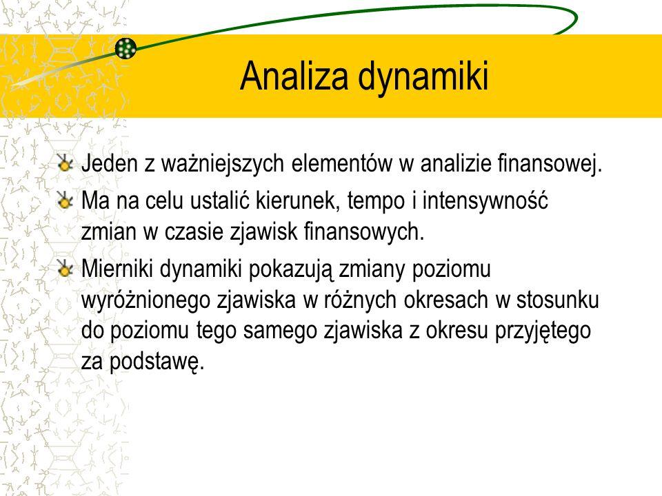 Analiza dynamiki Jeden z ważniejszych elementów w analizie finansowej. Ma na celu ustalić kierunek, tempo i intensywność zmian w czasie zjawisk finans