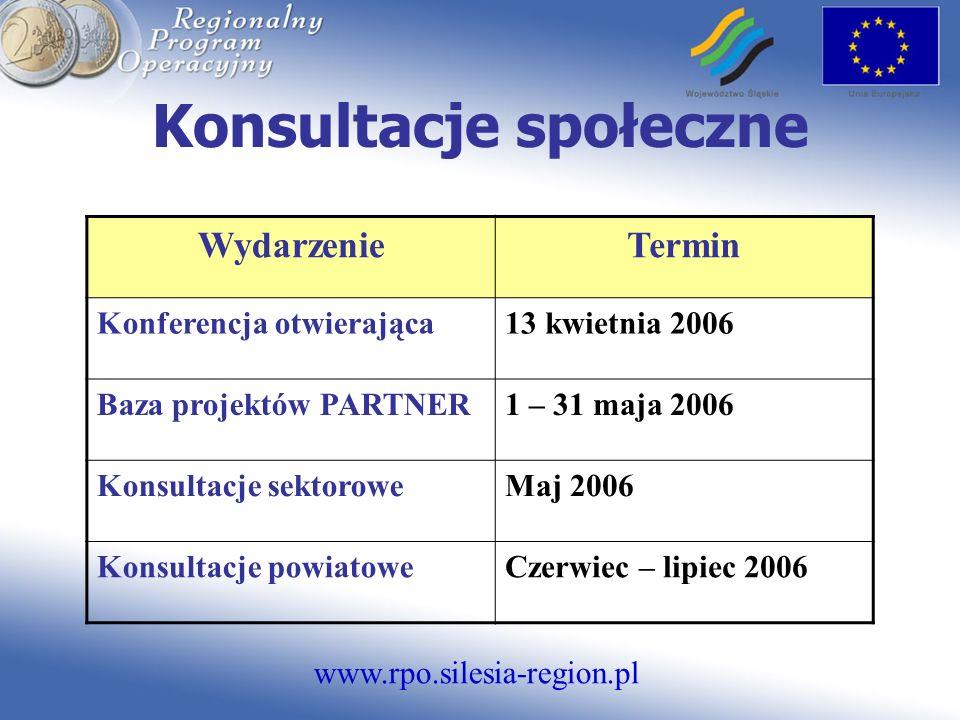 www.rpo.silesia-region.pl Konsultacje społeczne WydarzenieTermin Konferencja otwierająca13 kwietnia 2006 Baza projektów PARTNER1 – 31 maja 2006 Konsultacje sektoroweMaj 2006 Konsultacje powiatoweCzerwiec – lipiec 2006
