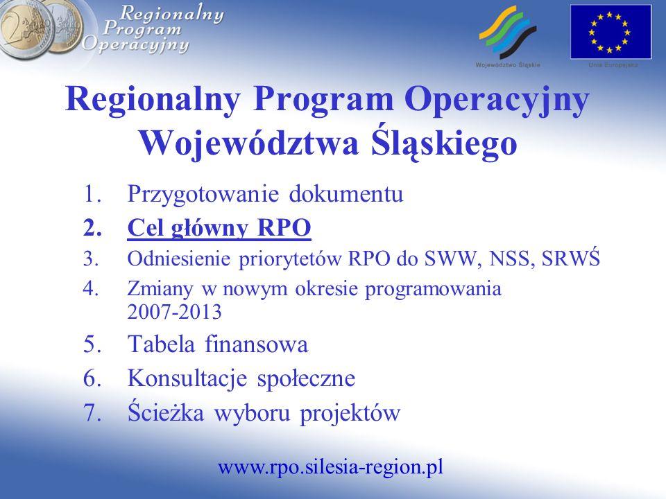 www.rpo.silesia-region.pl Regionalny Program Operacyjny Województwa Śląskiego 1.Przygotowanie dokumentu 2.Cel główny RPO 3.Odniesienie priorytetów RPO