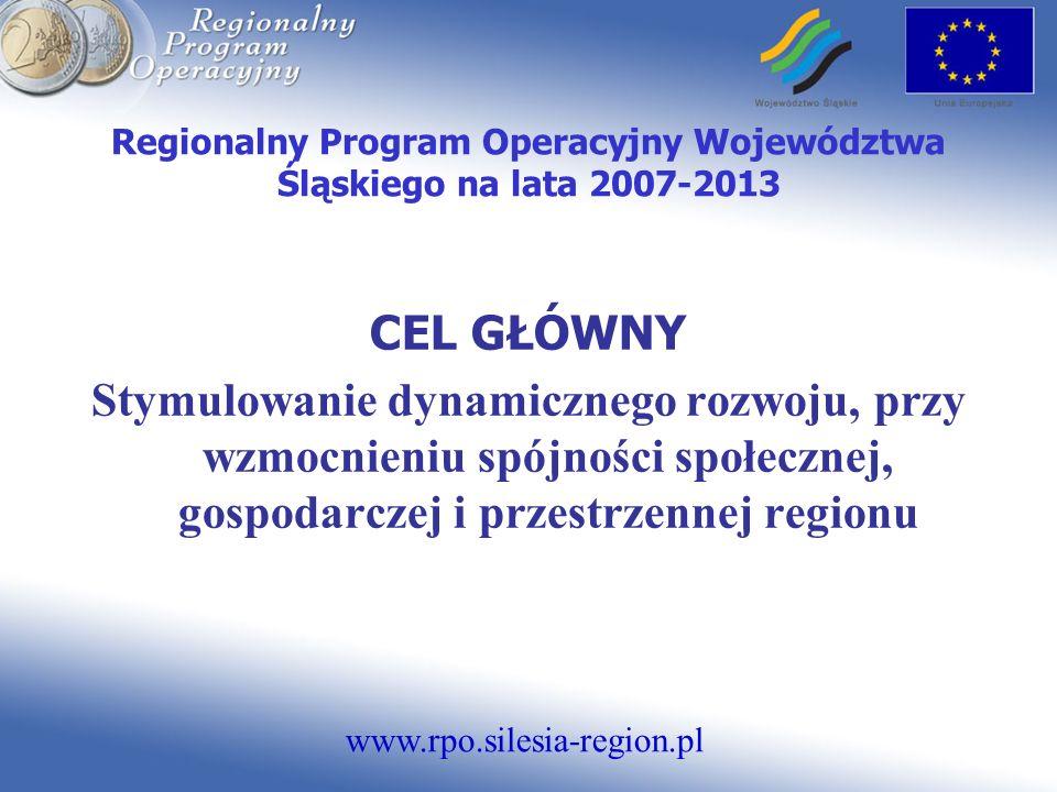 www.rpo.silesia-region.pl Regionalny Program Operacyjny Województwa Śląskiego na lata 2007-2013 CEL GŁÓWNY Stymulowanie dynamicznego rozwoju, przy wzmocnieniu spójności społecznej, gospodarczej i przestrzennej regionu