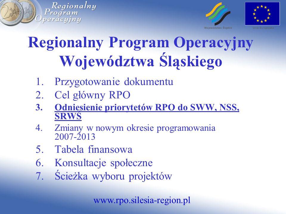 www.rpo.silesia-region.pl Lp.Priorytety Regionalnego Programu Operacyjnego Cele Narodowej Strategii Spójności Cele i kierunki działań Strategii Rozwoju Województwa Śląskiego Priorytety Strategiczne Wytyczne Wspólnoty 1.