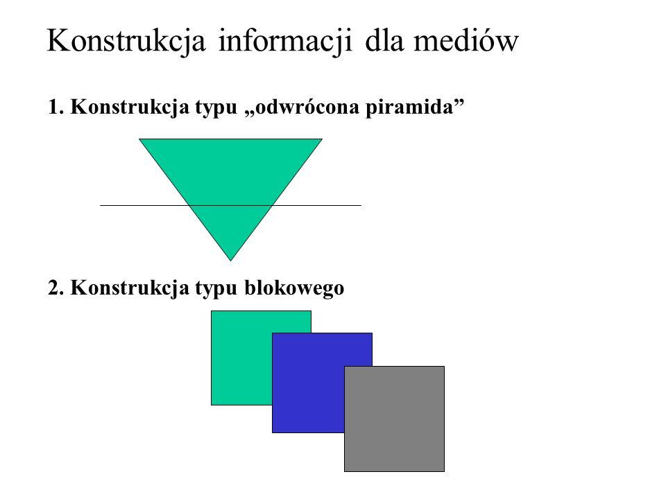 Konstrukcja informacji dla mediów 1. Konstrukcja typu odwrócona piramida 2. Konstrukcja typu blokowego