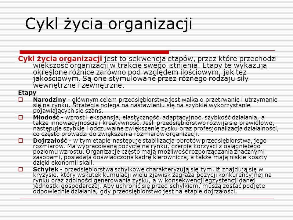 Cykl życia organizacji Cykl życia organizacji jest to sekwencja etapów, przez które przechodzi większość organizacji w trakcie swego istnienia. Etapy