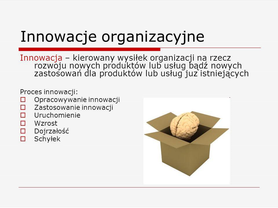 Innowacje organizacyjne Innowacja – kierowany wysiłek organizacji na rzecz rozwoju nowych produktów lub usług bądź nowych zastosowań dla produktów lub