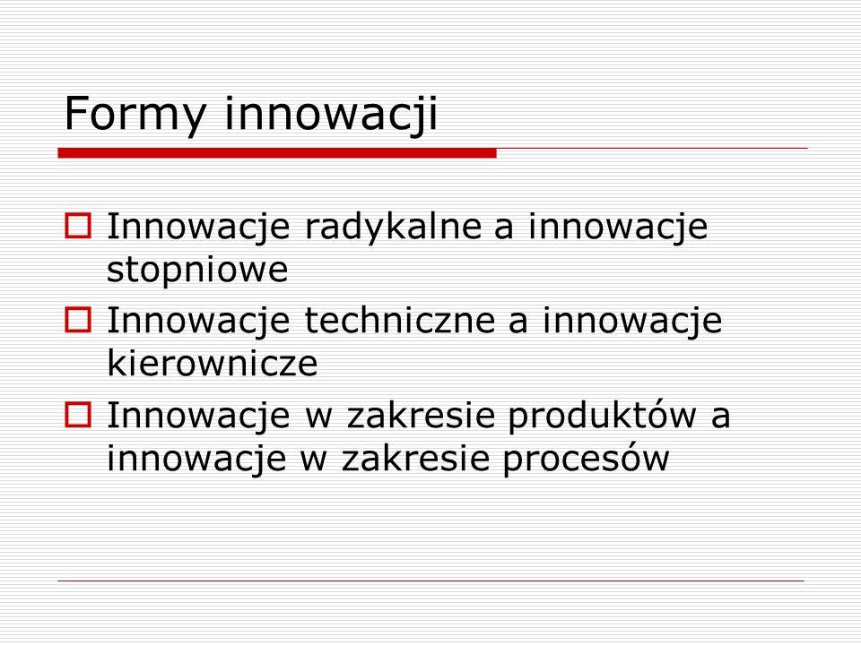Formy innowacji Innowacje radykalne a innowacje stopniowe Innowacje techniczne a innowacje kierownicze Innowacje w zakresie produktów a innowacje w za