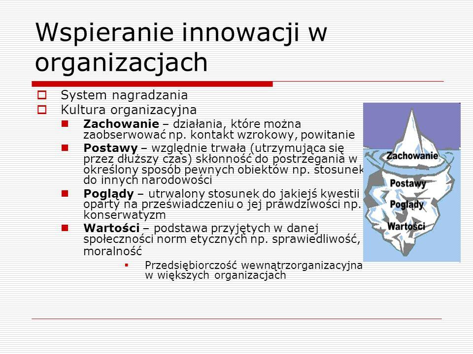 Wspieranie innowacji w organizacjach System nagradzania Kultura organizacyjna Zachowanie – działania, które można zaobserwować np. kontakt wzrokowy, p