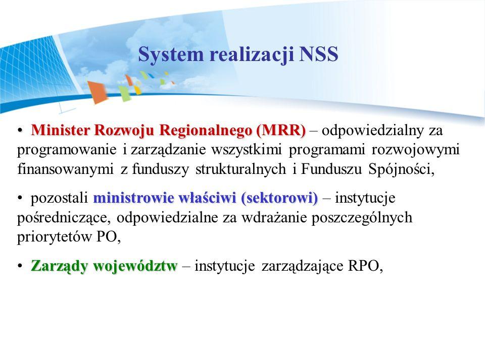System realizacji NSS Minister Rozwoju Regionalnego (MRR) Minister Rozwoju Regionalnego (MRR) – odpowiedzialny za programowanie i zarządzanie wszystki