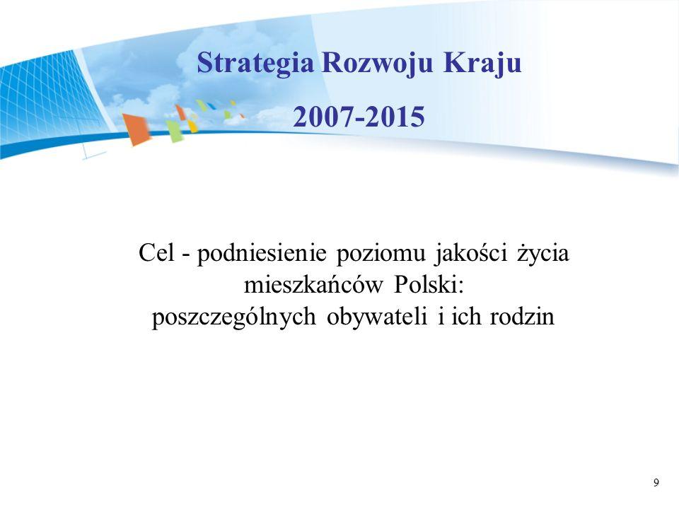 9 Strategia Rozwoju Kraju 2007-2015 Cel - podniesienie poziomu jakości życia mieszkańców Polski: poszczególnych obywateli i ich rodzin
