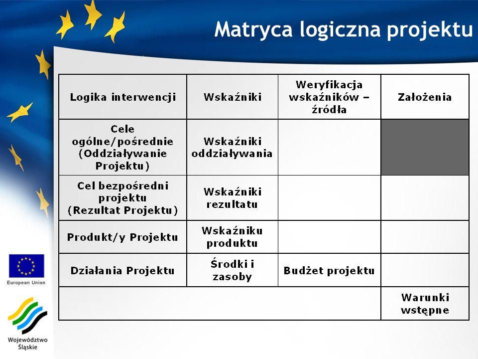 Matryca logiczna projektu