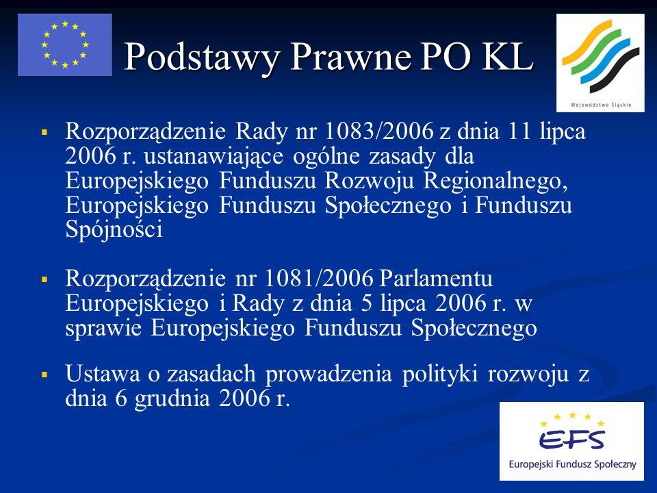 Podstawy Prawne PO KL Rozporządzenie Rady nr 1083/2006 z dnia 11 lipca 2006 r.