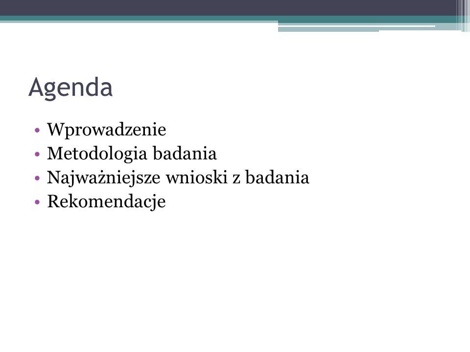 Agenda Wprowadzenie Metodologia badania Najważniejsze wnioski z badania Rekomendacje