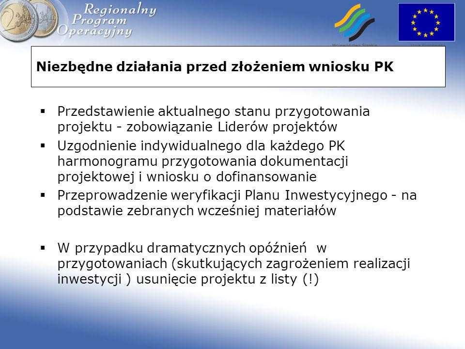Niezbędne działania przed złożeniem wniosku PK Przedstawienie aktualnego stanu przygotowania projektu - zobowiązanie Liderów projektów Uzgodnienie ind