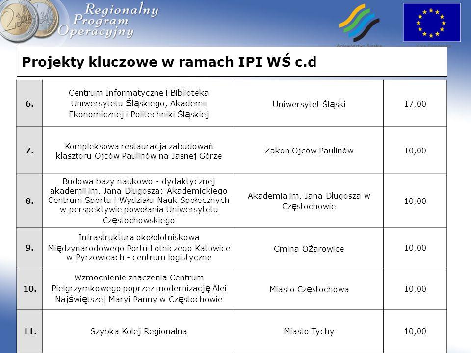 Projekty kluczowe w ramach IPI WŚ c.d 6. Centrum Informatyczne i Biblioteka Uniwersytetu Ś l ą skiego, Akademii Ekonomicznej i Politechniki Śl ą skiej