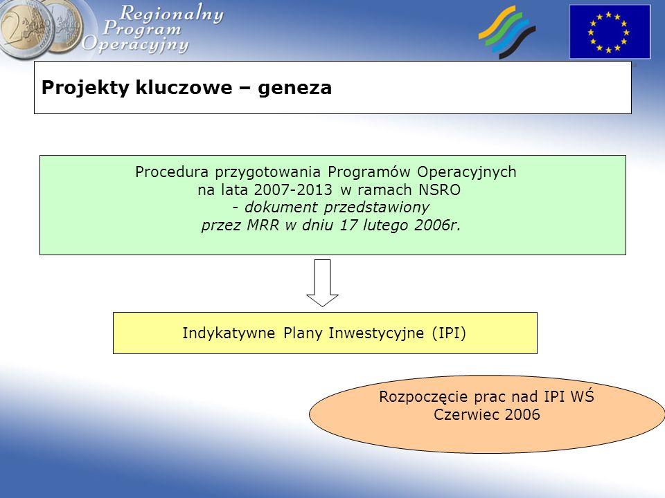 Projekty kluczowe – geneza Procedura przygotowania Programów Operacyjnych na lata 2007-2013 w ramach NSRO - dokument przedstawiony przez MRR w dniu 17
