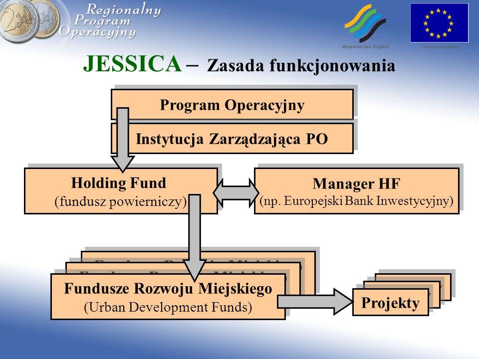 Projekty Fundusze Rozwoju Miejskiego (Urban Development Funds) Fundusze Rozwoju Miejskiego (Urban Development Funds) Fundusze Rozwoju Miejskiego (Urba
