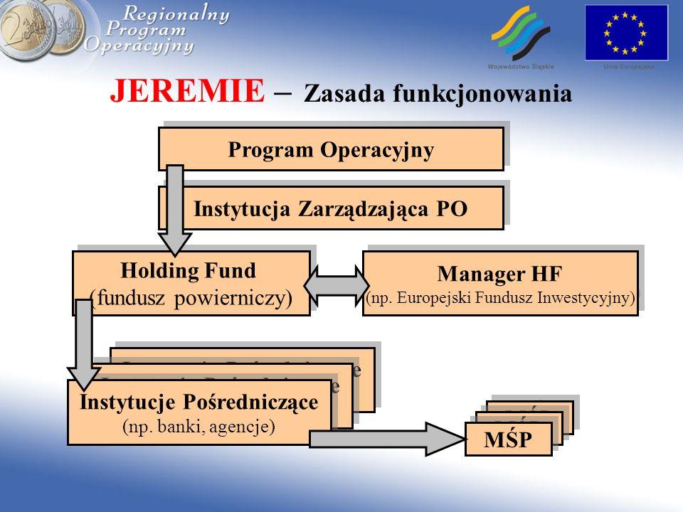 JEREMIE – Sposób wdrożenia Faza 1A: Przygotowanie Ewaluacja – przygotowanie analizy rynku finansowego 1.Analiza luki (gap analysis) usług finansowych dla MŚP w Regionie 2.Identyfikacja i rekomendacja właściwych odnawialnych instrumentów finansowych w celu wypełnienia luki – lista proponowanych akcji Analiza może zostać opracowany przez Europejski Fundusz Inwestycyjny (EFI)