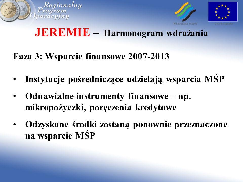 JEREMIE – Harmonogram wdrażania Faza 3: Wsparcie finansowe 2007-2013 Instytucje pośredniczące udzielają wsparcia MŚP Odnawialne instrumenty finansowe