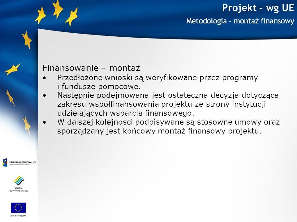 Projekt – wg UE Metodologia – montaż finansowy Finansowanie – montaż Przedłożone wnioski są weryfikowane przez programy i fundusze pomocowe. Następnie