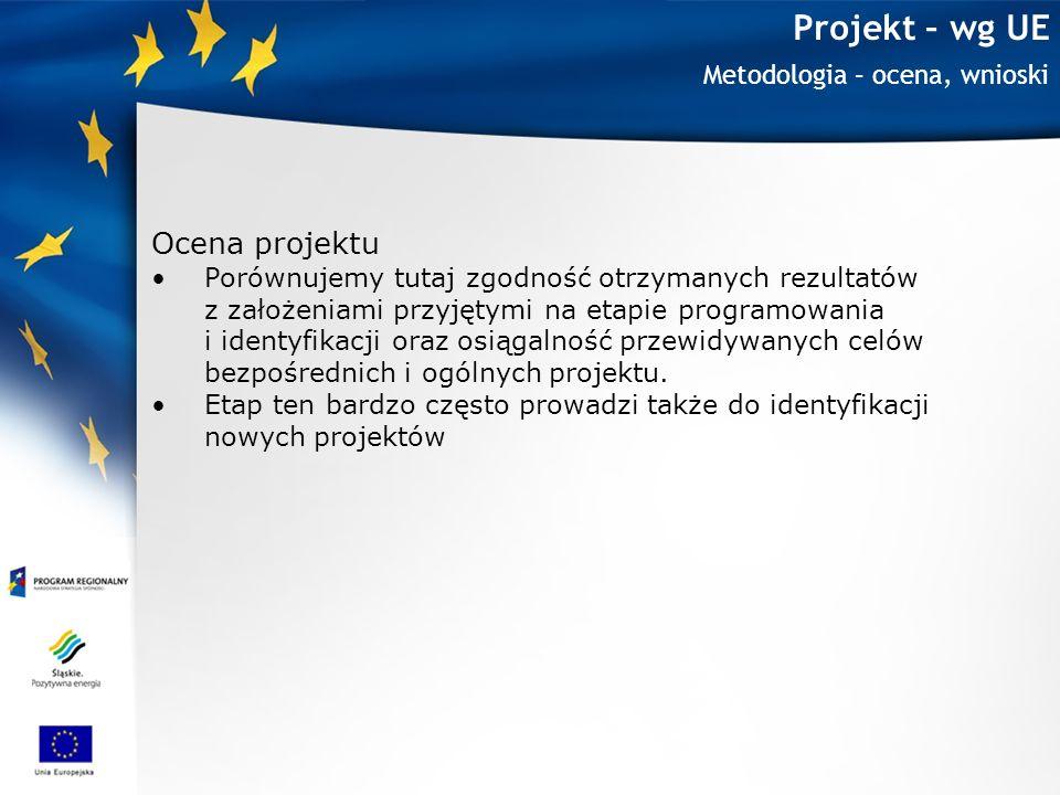 Projekt – wg UE Metodologia – ocena, wnioski Ocena projektu Porównujemy tutaj zgodność otrzymanych rezultatów z założeniami przyjętymi na etapie progr
