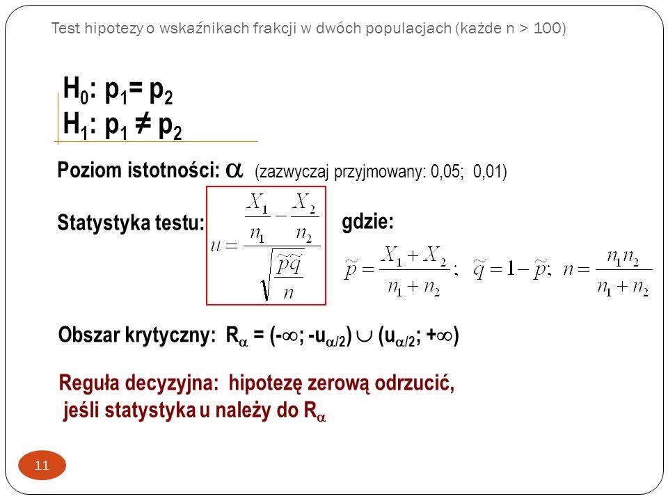 Test hipotezy o wskaźnikach frakcji w dwóch populacjach (każde n > 100) 11 H 0 : p 1 = p 2 H 1 : p 1 p 2 Poziom istotności: (zazwyczaj przyjmowany: 0,05; 0,01) Statystyka testu: Obszar krytyczny: R = (- ; -u /2 ) (u /2 ; + ) Reguła decyzyjna: hipotezę zerową odrzucić, jeśli statystyka u należy do R gdzie: