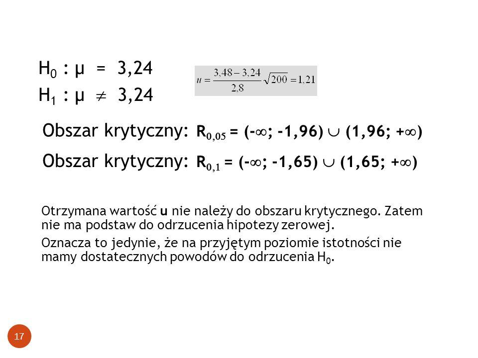17 H 0 : µ = 3,24 H 1 : µ 3,24 Obszar krytyczny: R = (- ; -1,96) (1,96; + ) Obszar krytyczny: R = (- ; -1,65) (1,65; + ) Otrzymana wartość u nie należy do obszaru krytycznego.