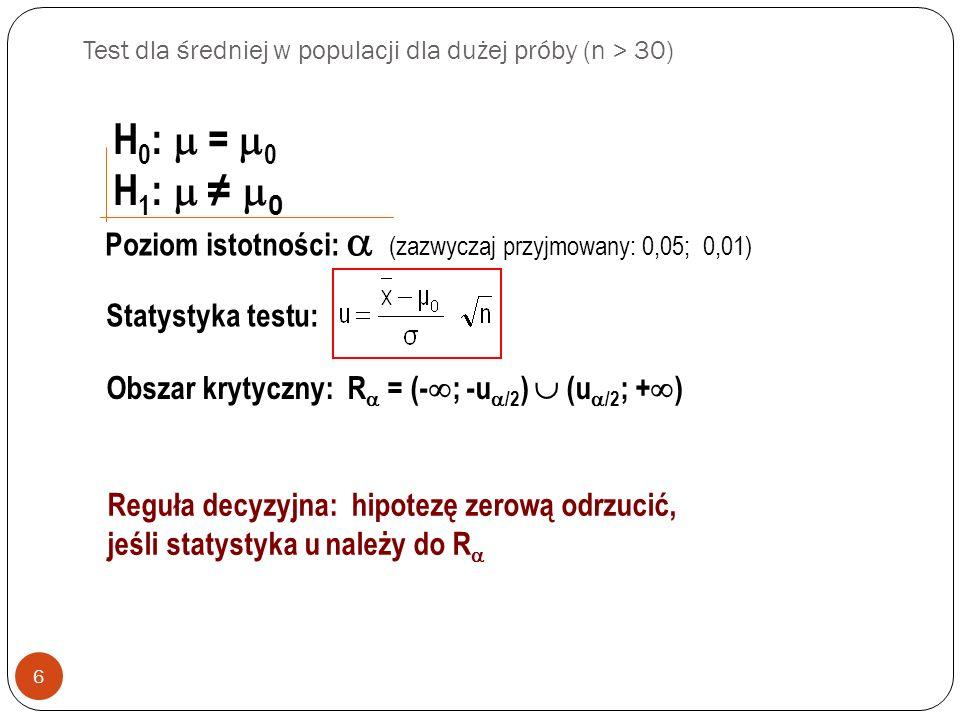 Test dla średniej w populacji dla dużej próby (n > 30) 6 H 0 : = 0 H 1 : 0 Poziom istotności: (zazwyczaj przyjmowany: 0,05; 0,01) Statystyka testu: Obszar krytyczny: R = (- ; -u /2 ) (u /2 ; + ) Reguła decyzyjna: hipotezę zerową odrzucić, jeśli statystyka u należy do R