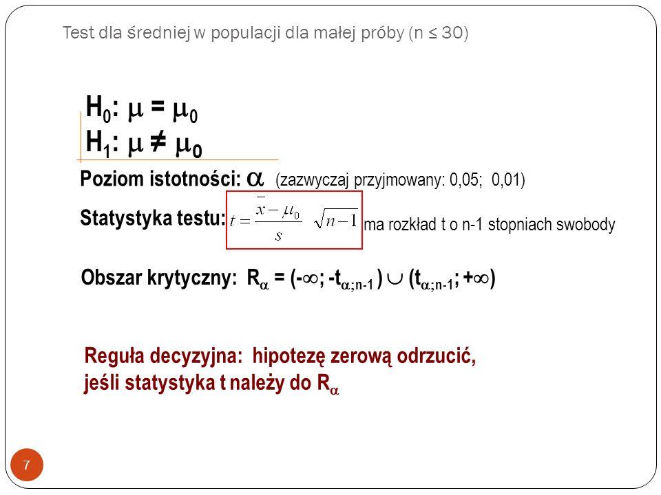 Test dla średniej w populacji dla małej próby (n 30) 7 H 0 : = 0 H 1 : 0 Poziom istotności: (zazwyczaj przyjmowany: 0,05; 0,01) Statystyka testu: Obszar krytyczny: R = (- ; -t n-1 ) (t n-1 ; + ) Reguła decyzyjna: hipotezę zerową odrzucić, jeśli statystyka t należy do R ma rozkład t o n-1 stopniach swobody