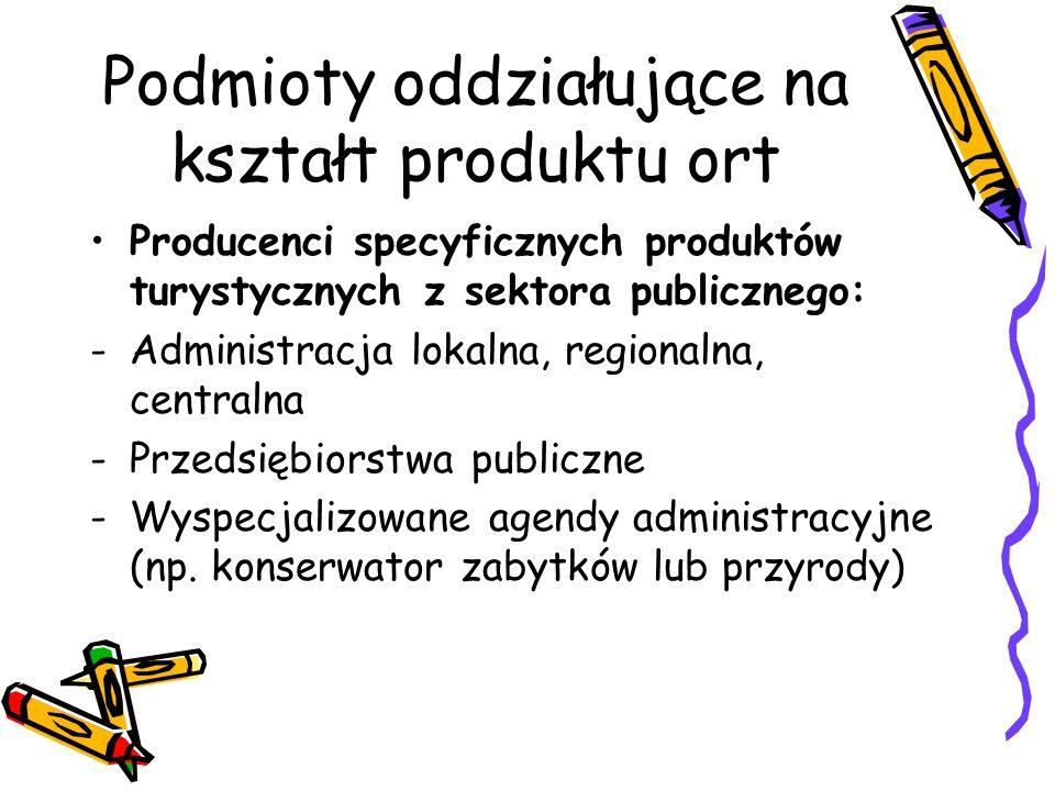 Podmioty oddziałujące na kształt produktu ort Inne jednostki oddziałujące na kształt produktu ort -Lokalne biura promocji turystyki -Zrzeszenia producentów usług turystycznych -Mieszkańcy