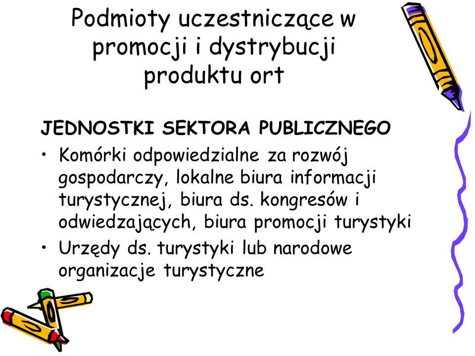 Podmioty uczestniczące w promocji i dystrybucji produktu ort JEDNOSTKI SEKTORA PUBLICZNEGO Komórki odpowiedzialne za rozwój gospodarczy, lokalne biura