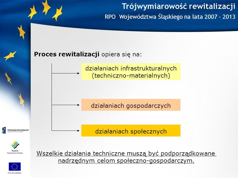 Trójwymiarowość rewitalizacji Proces rewitalizacji opiera się na: działaniach infrastrukturalnych (techniczno-materialnych) działaniach gospodarczych działaniach społecznych Wszelkie działania techniczne muszą być podporządkowane nadrzędnym celom społeczno-gospodarczym.