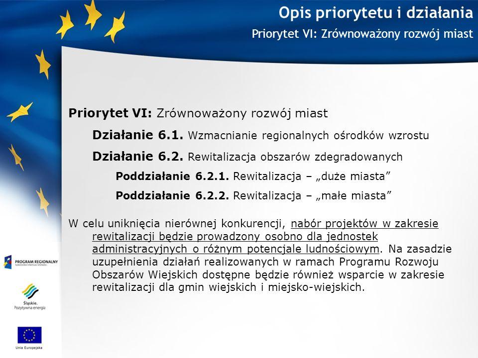 Opis priorytetu i działania Priorytet VI: Zrównoważony rozwój miast Działanie 6.1.