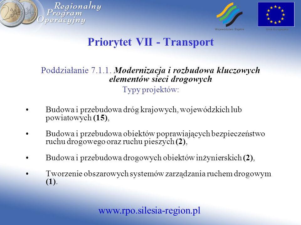 www.rpo.silesia-region.pl Priorytet VII - Transport Poddziałanie 7.1.1. Modernizacja i rozbudowa kluczowych elementów sieci drogowych Typy projektów: