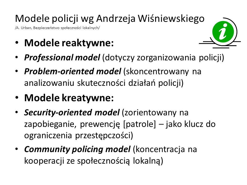 Modele policji wg Andrzeja Wiśniewskiego /A.