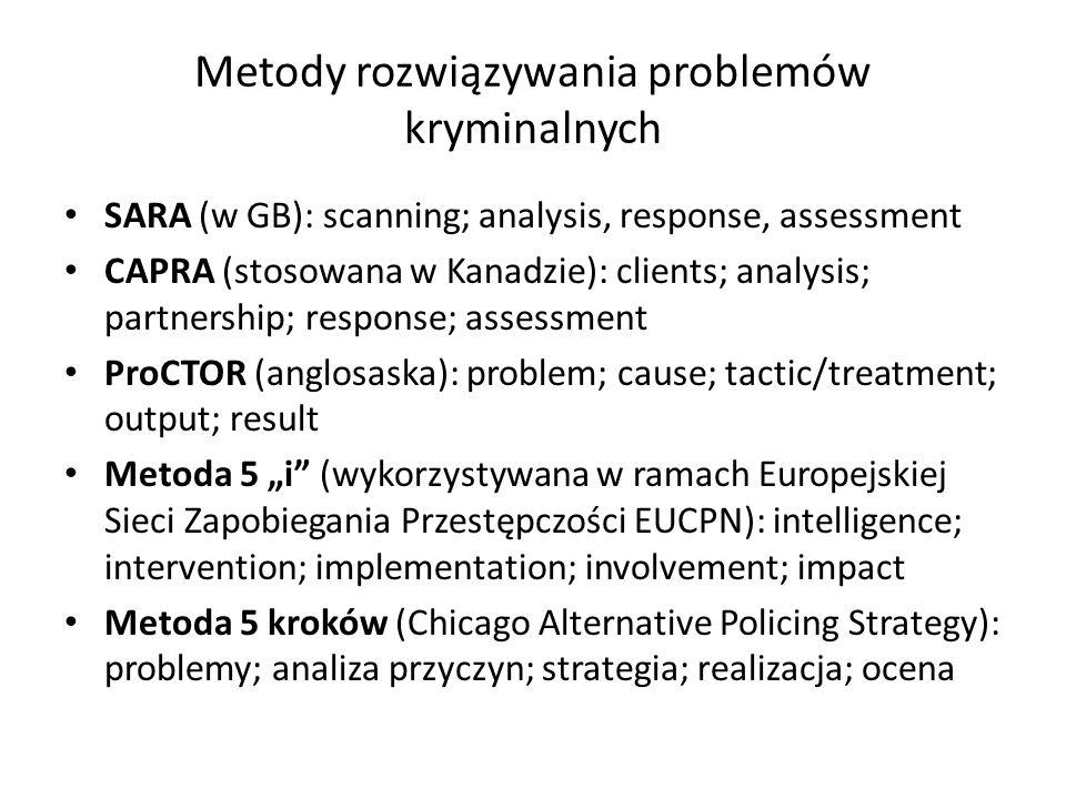 Metody rozwiązywania problemów kryminalnych SARA (w GB): scanning; analysis, response, assessment CAPRA (stosowana w Kanadzie): clients; analysis; partnership; response; assessment ProCTOR (anglosaska): problem; cause; tactic/treatment; output; result Metoda 5 i (wykorzystywana w ramach Europejskiej Sieci Zapobiegania Przestępczości EUCPN): intelligence; intervention; implementation; involvement; impact Metoda 5 kroków (Chicago Alternative Policing Strategy): problemy; analiza przyczyn; strategia; realizacja; ocena
