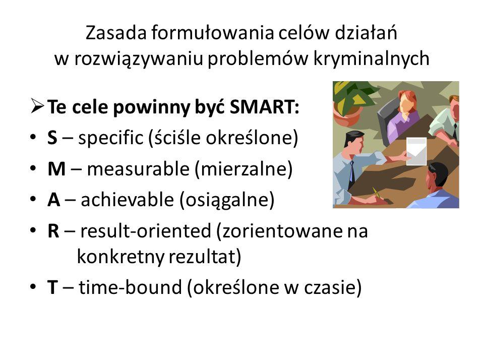 Zasada formułowania celów działań w rozwiązywaniu problemów kryminalnych Te cele powinny być SMART: S – specific (ściśle określone) M – measurable (mierzalne) A – achievable (osiągalne) R – result-oriented (zorientowane na konkretny rezultat) T – time-bound (określone w czasie)