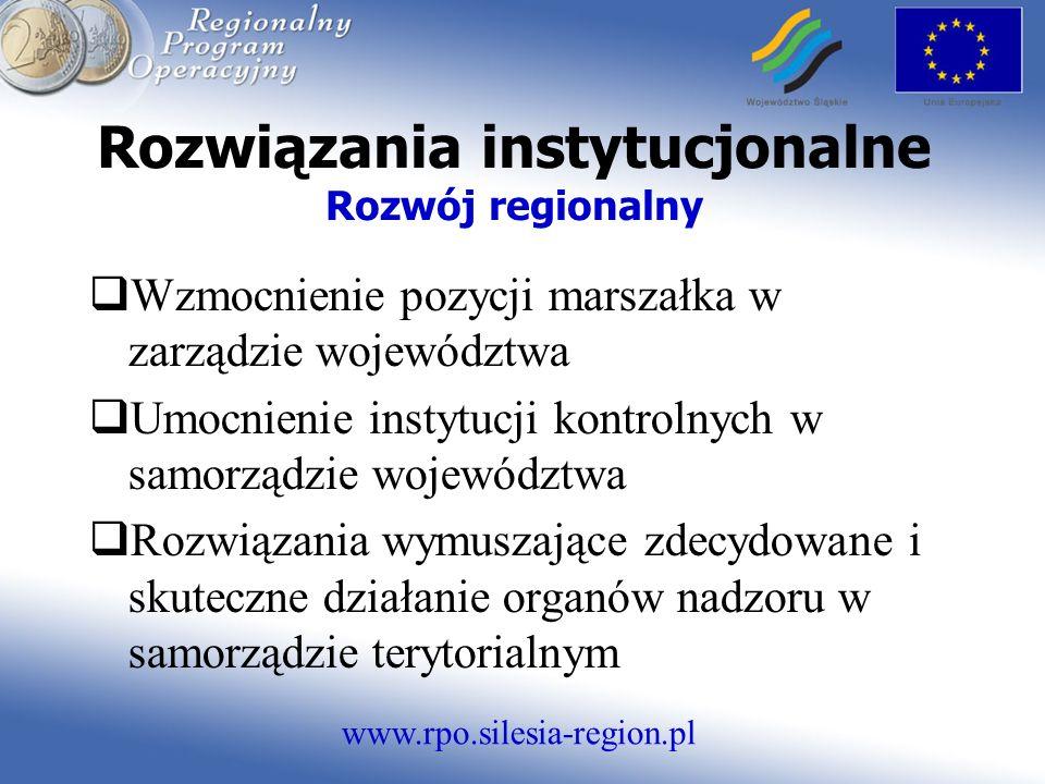 www.rpo.silesia-region.pl Rozwiązania instytucjonalne Rozwój regionalny Wzmocnienie pozycji marszałka w zarządzie województwa Umocnienie instytucji kontrolnych w samorządzie województwa Rozwiązania wymuszające zdecydowane i skuteczne działanie organów nadzoru w samorządzie terytorialnym