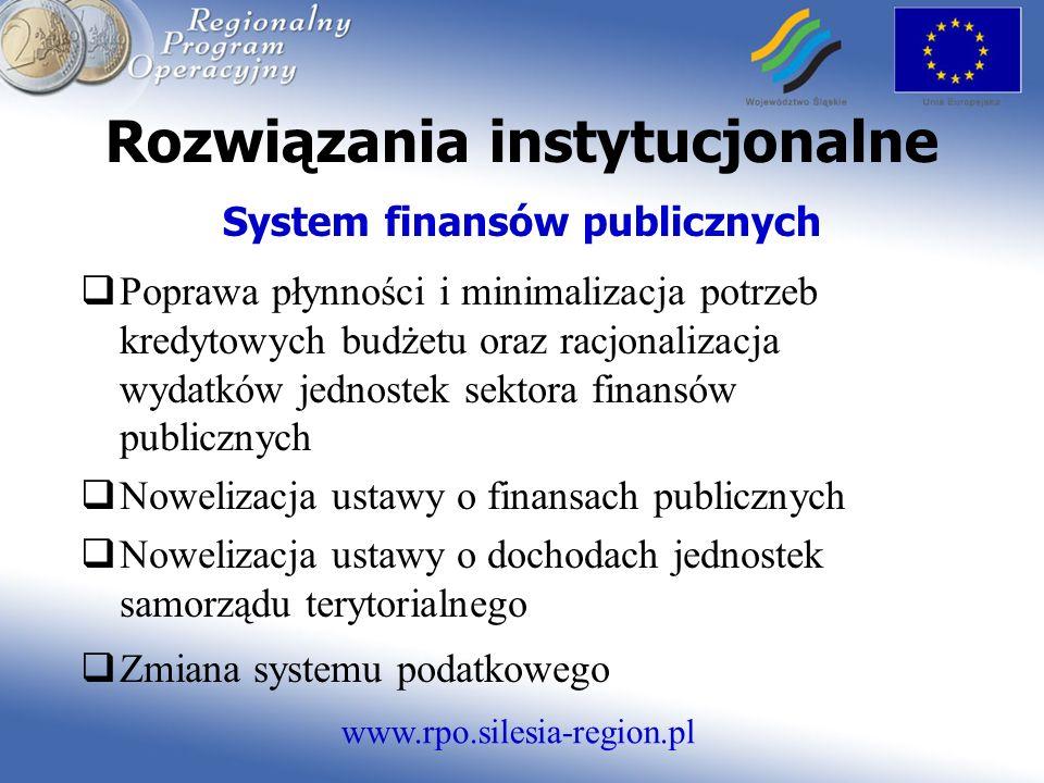 www.rpo.silesia-region.pl Rozwiązania instytucjonalne System finansów publicznych Poprawa płynności i minimalizacja potrzeb kredytowych budżetu oraz racjonalizacja wydatków jednostek sektora finansów publicznych Nowelizacja ustawy o finansach publicznych Nowelizacja ustawy o dochodach jednostek samorządu terytorialnego Zmiana systemu podatkowego