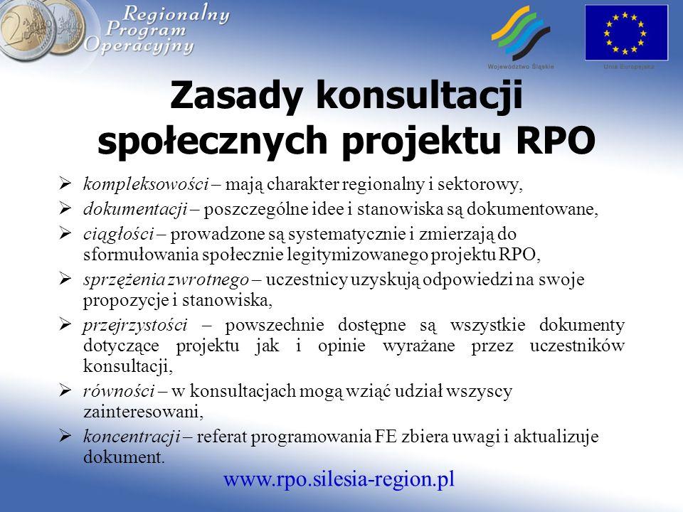 www.rpo.silesia-region.pl Zasady konsultacji społecznych projektu RPO kompleksowości – mają charakter regionalny i sektorowy, dokumentacji – poszczególne idee i stanowiska są dokumentowane, ciągłości – prowadzone są systematycznie i zmierzają do sformułowania społecznie legitymizowanego projektu RPO, sprzężenia zwrotnego – uczestnicy uzyskują odpowiedzi na swoje propozycje i stanowiska, przejrzystości – powszechnie dostępne są wszystkie dokumenty dotyczące projektu jak i opinie wyrażane przez uczestników konsultacji, równości – w konsultacjach mogą wziąć udział wszyscy zainteresowani, koncentracji – referat programowania FE zbiera uwagi i aktualizuje dokument.