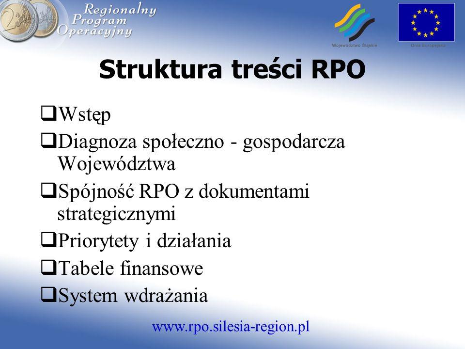 www.rpo.silesia-region.pl Struktura treści RPO Wstęp Diagnoza społeczno - gospodarcza Województwa Spójność RPO z dokumentami strategicznymi Priorytety i działania Tabele finansowe System wdrażania