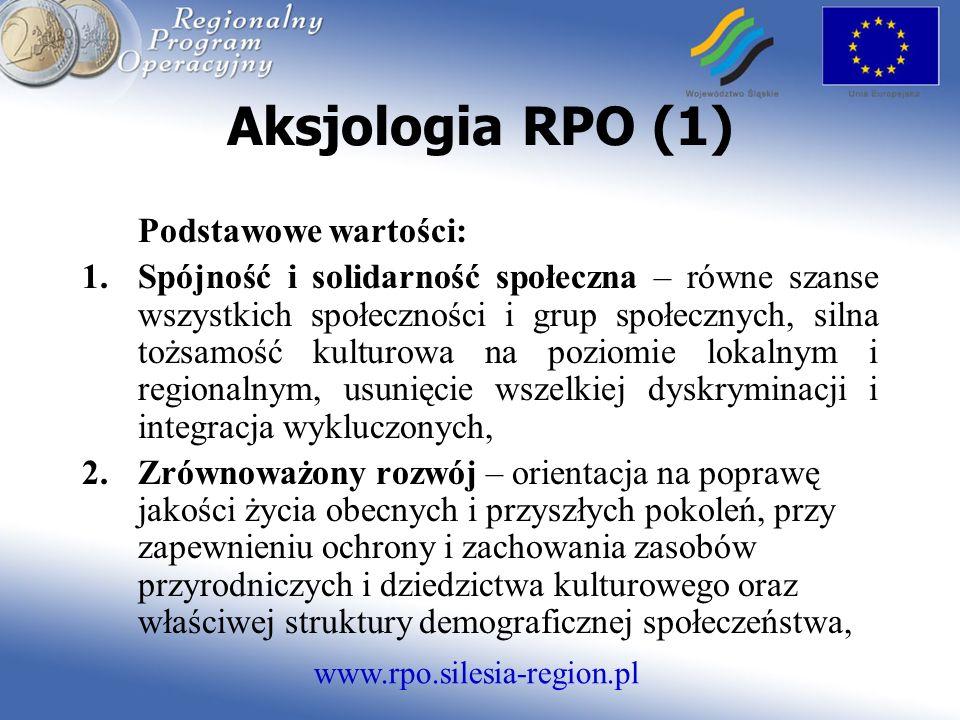 www.rpo.silesia-region.pl Aksjologia RPO (1) Podstawowe wartości: 1.Spójność i solidarność społeczna – równe szanse wszystkich społeczności i grup społecznych, silna tożsamość kulturowa na poziomie lokalnym i regionalnym, usunięcie wszelkiej dyskryminacji i integracja wykluczonych, 2.Zrównoważony rozwój – orientacja na poprawę jakości życia obecnych i przyszłych pokoleń, przy zapewnieniu ochrony i zachowania zasobów przyrodniczych i dziedzictwa kulturowego oraz właściwej struktury demograficznej społeczeństwa,