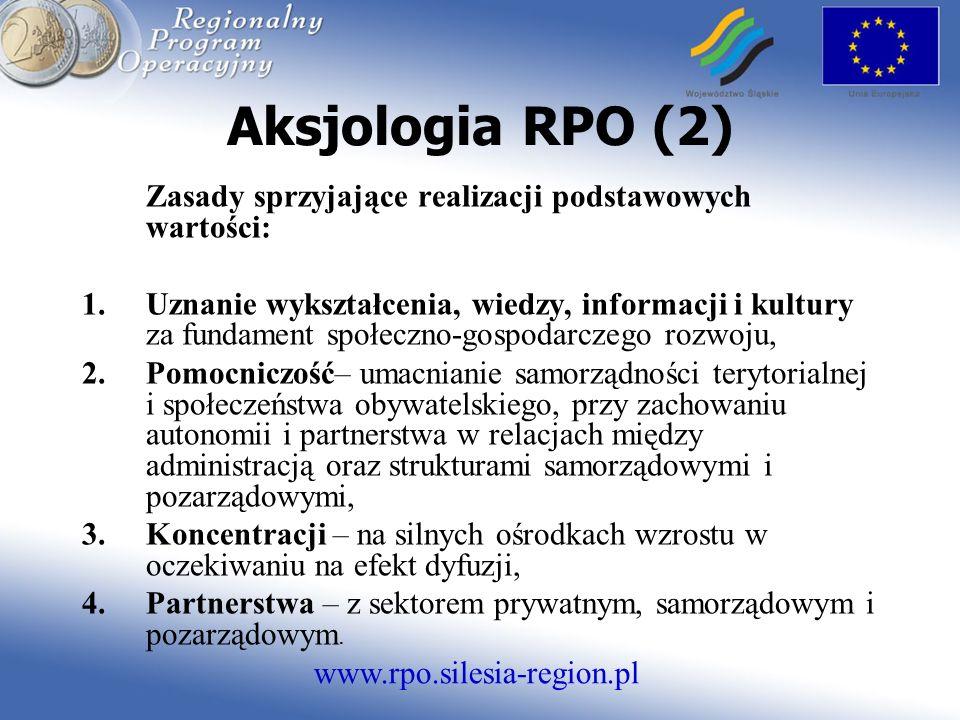 www.rpo.silesia-region.pl Dokumenty programowe Krajowe: Narodowy Plan Rozwoju Narodowa Strategia Rozwoju Regionalnego Sektorowe Programy Operacyjne Regionalne: Strategia Rozwoju Województwa Śląskiego Regionalny Program Operacyjny