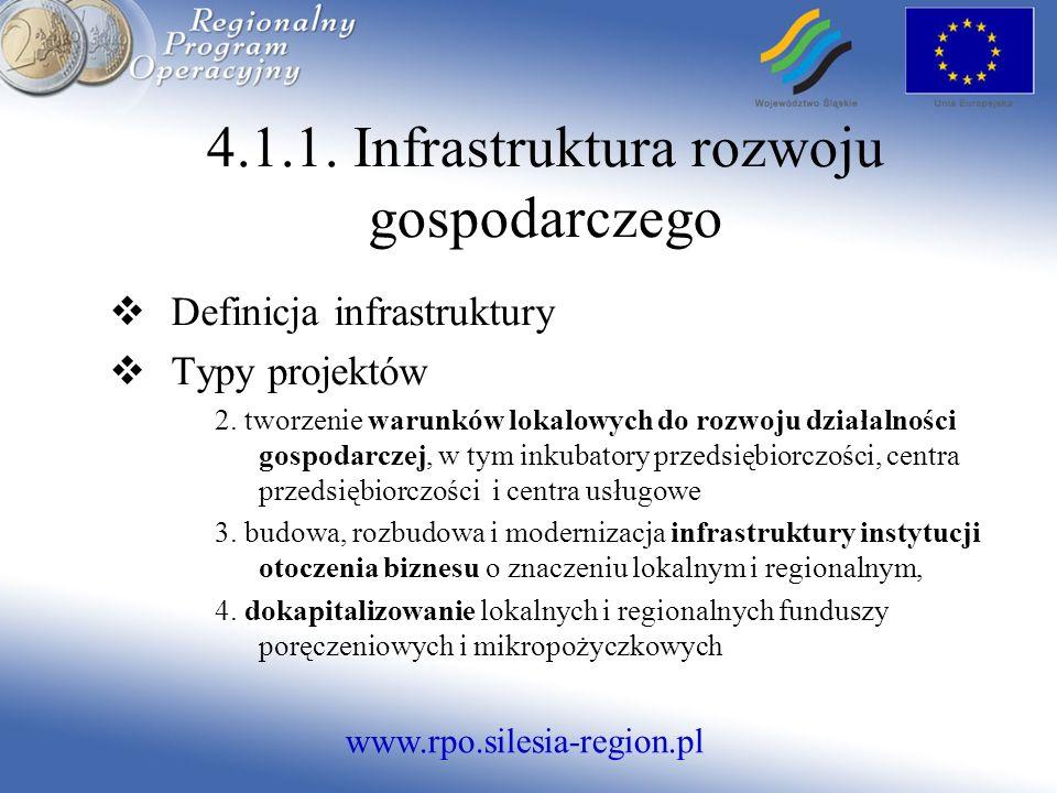 www.rpo.silesia-region.pl 4.1.1. Infrastruktura rozwoju gospodarczego Definicja infrastruktury Typy projektów 2. tworzenie warunków lokalowych do rozw